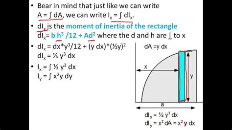 Moment of Inertia by Integration with Identical dA - YouTube