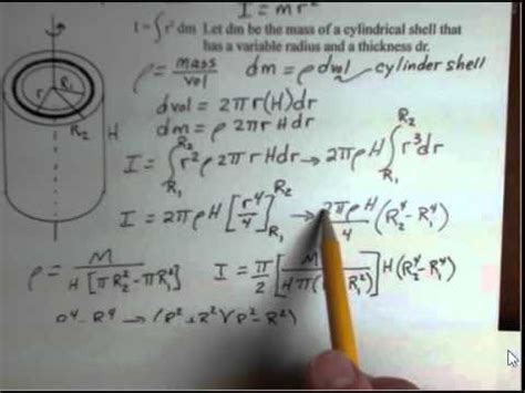 Derivation Formula for Rotational Inertia for Hollow