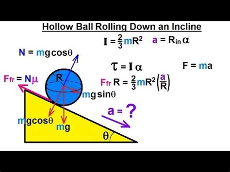 Physics - Application of the Moment of Inertia (4 of 11